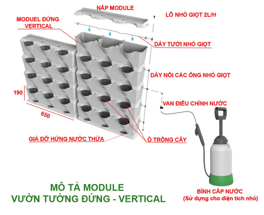 he-thong-tuoi-nho-giot-vuon-tuong-dung-Minigarden-1024x835